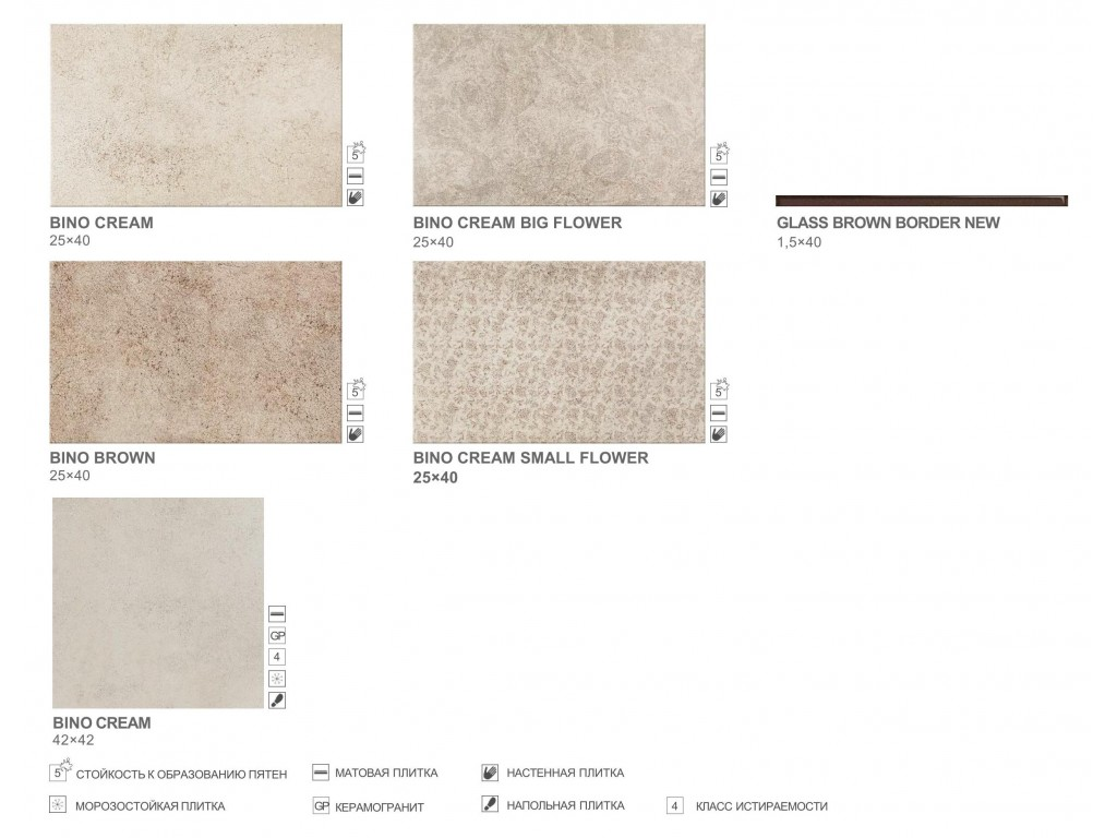 Новые коллекции плитки Cersanit в формате 25х40 - BINO, HARROW, RUBI
