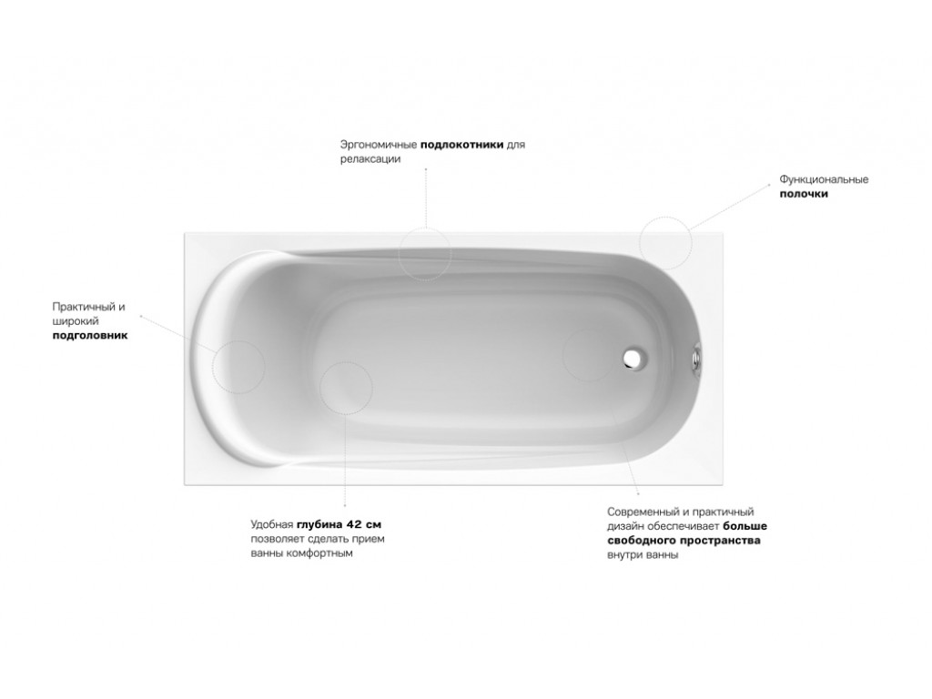 Эргономичные прямоугольные ванны Kolo Saga